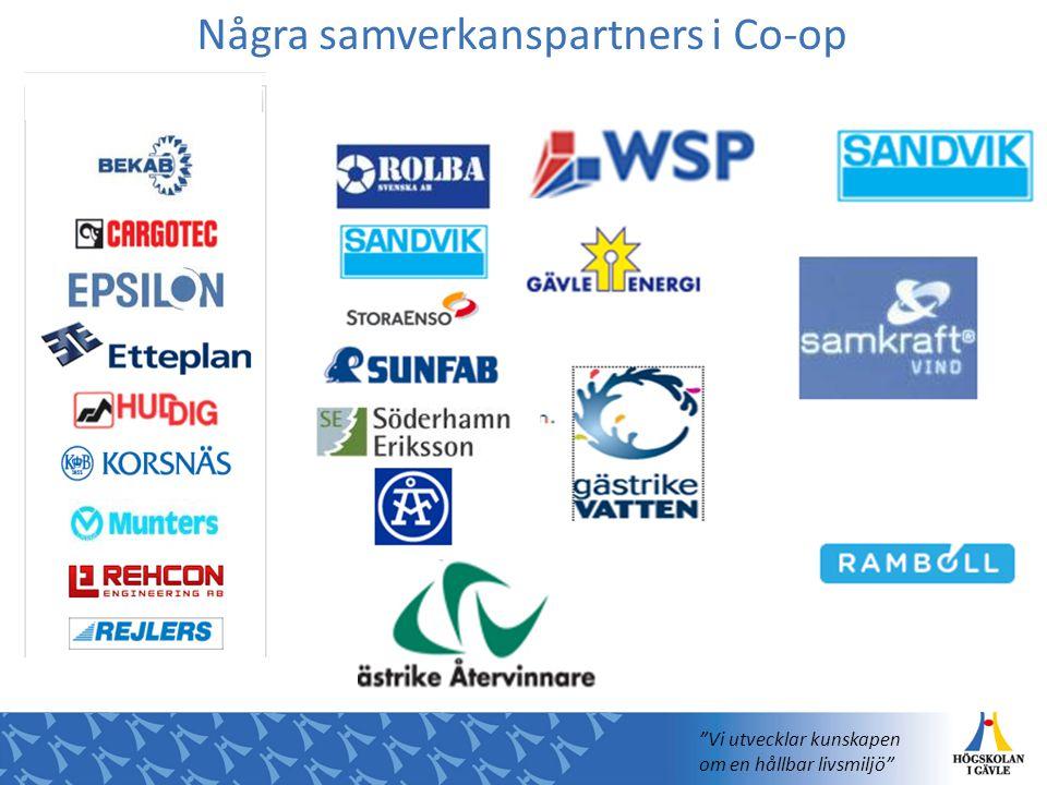 Några samverkanspartners i Co-op Vi utvecklar kunskapen om en hållbar livsmiljö
