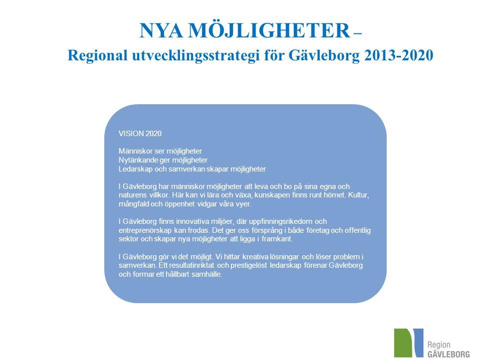NYA MÖJLIGHETER – Regional utvecklingsstrategi för Gävleborg 2013-2020 VISION 2020 Människor ser möjligheter Nytänkande ger möjligheter Ledarskap och samverkan skapar möjligheter I Gävleborg har människor möjligheter att leva och bo på sina egna och naturens villkor.