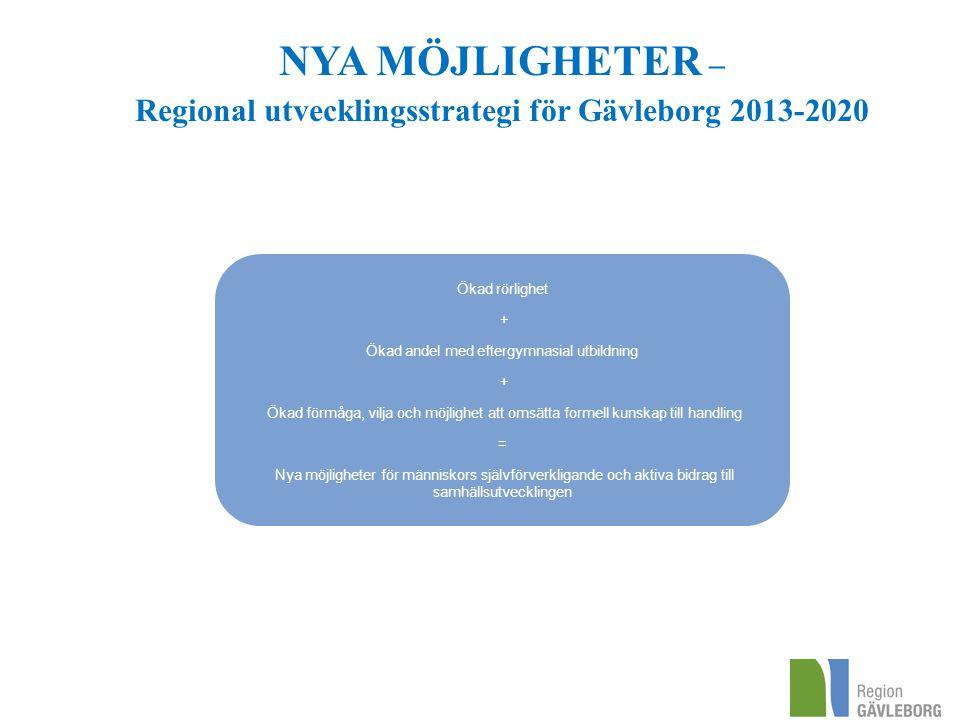 NYA MÖJLIGHETER – Regional utvecklingsstrategi för Gävleborg 2013-2020 Ökad rörlighet + Ökad andel med eftergymnasial utbildning + Ökad förmåga, vilja