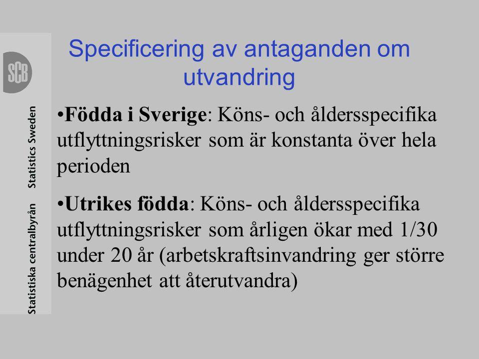 Specificering av antaganden om utvandring •Födda i Sverige: Köns- och åldersspecifika utflyttningsrisker som är konstanta över hela perioden •Utrikes