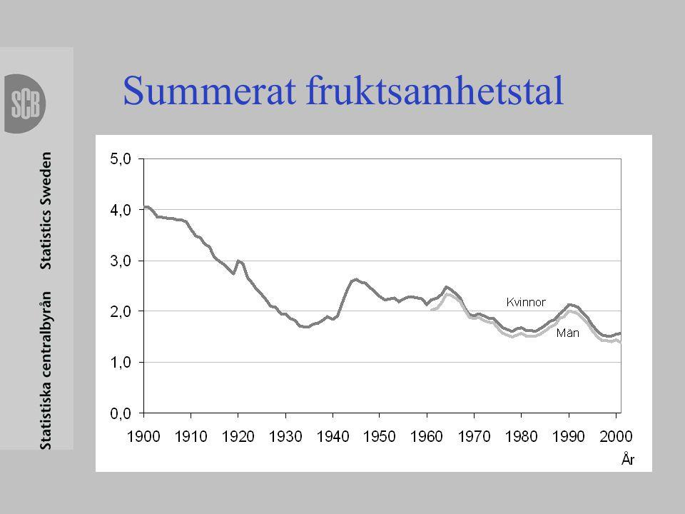 Specificering av antaganden om invandring •Återinvandringa av födda i Sverige : 70 procent återvänder • Traditionell invandring: 4 procent av de utrikes födda - genomsnitt 5,1 de senaste 20 åren