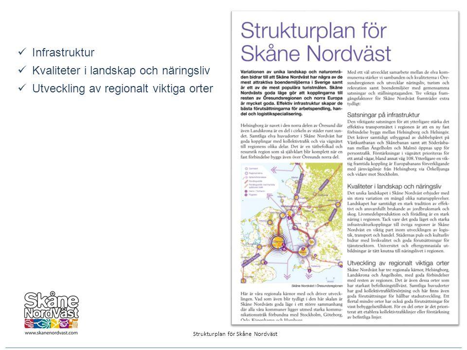  Infrastruktur  Kvaliteter i landskap och näringsliv  Utveckling av regionalt viktiga orter Strukturplan för Skåne Nordväst
