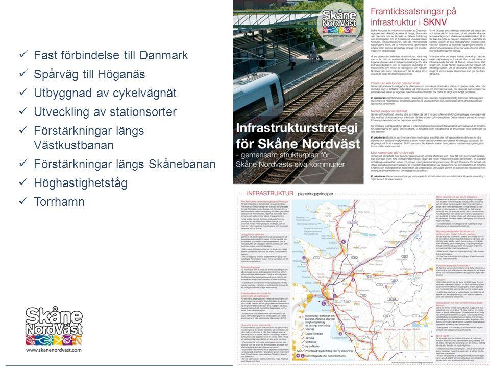  Fast förbindelse till Danmark  Spårväg till Höganäs  Utbyggnad av cykelvägnät  Utveckling av stationsorter  Förstärkningar längs Västkustbanan 