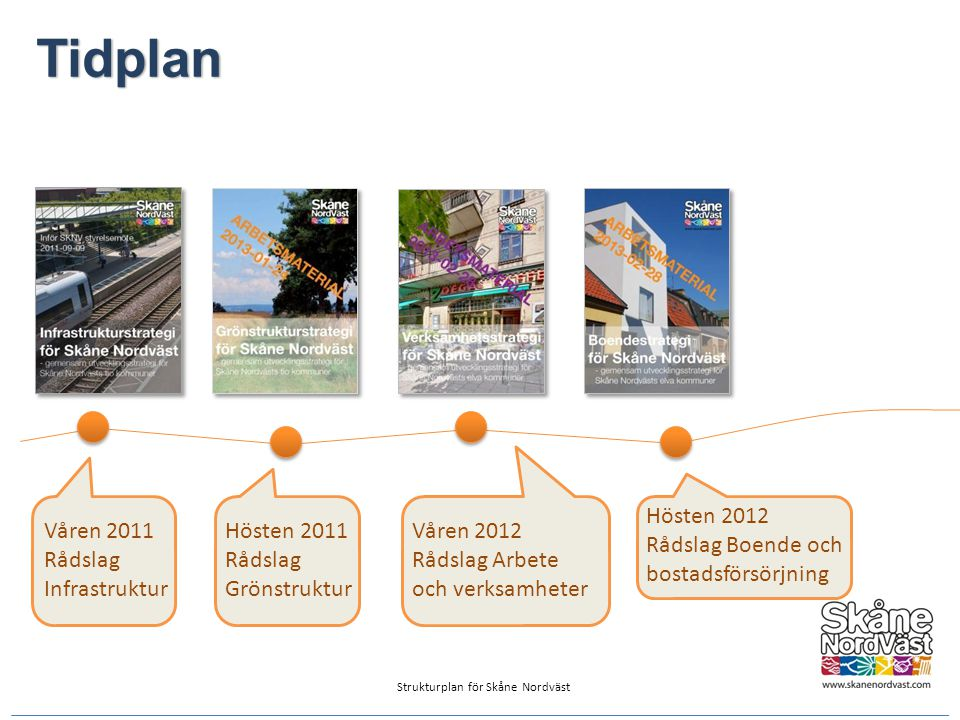 Tidplan Våren 2011 Rådslag Infrastruktur Hösten 2011 Rådslag Grönstruktur Våren 2012 Rådslag Arbete och verksamheter Hösten 2012 Rådslag Boende och bo