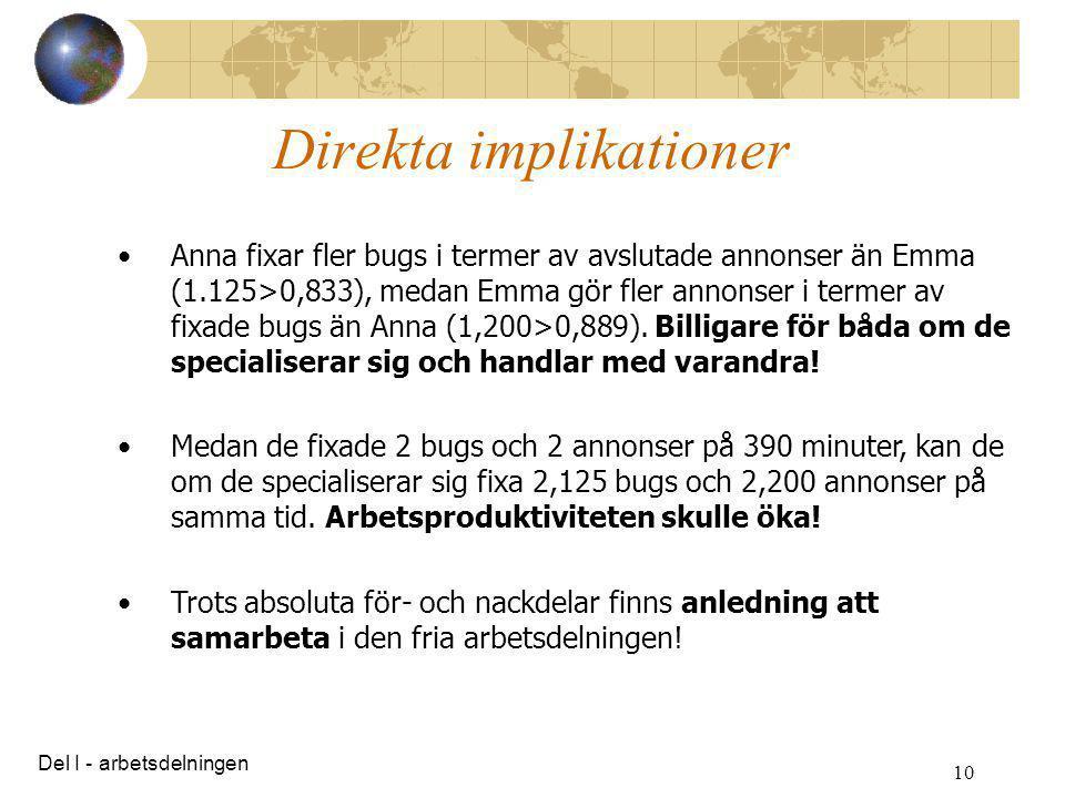 10 Direkta implikationer •Anna fixar fler bugs i termer av avslutade annonser än Emma (1.125>0,833), medan Emma gör fler annonser i termer av fixade b