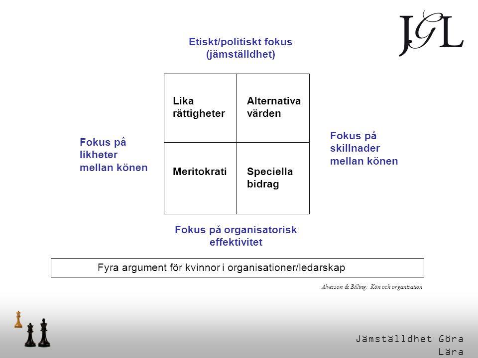 Jämställdhet Göra Lära Etiskt/politiskt fokus (jämställdhet) Fokus på likheter mellan könen Fokus på skillnader mellan könen Fokus på organisatorisk effektivitet Lika rättigheter Alternativa värden MeritokratiSpeciella bidrag Fyra argument för kvinnor i organisationer/ledarskap Alvesson & Billing: Kön och organisation