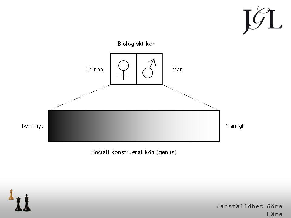 LIKHET – Aa Enkönsmodell, kvinnor och män är mer lika än olika varandra, under 1700- talet kvinnan som den lilla mannen OLIKHET – AB Tvåkönsmodell, kvinnor och män som mer olika än lika varandra, under 1980-talet Kvinnor från Venus män från Mars BÅDE OCH – likheter och olikheter samexisterar men har olika betydelse i olika sammanhang Att göra kön