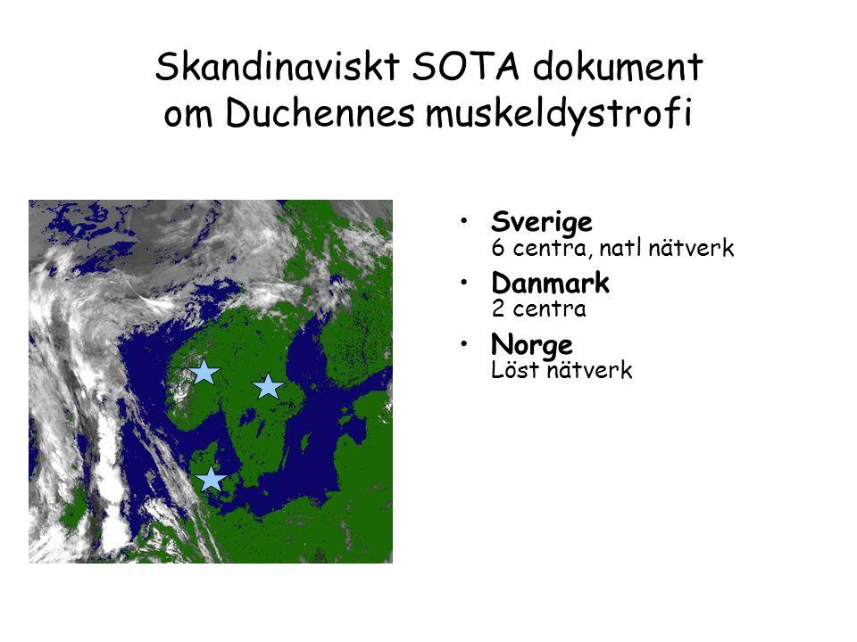Skandinaviskt SOTA dokument om Duchennes muskeldystrofi •Sverige 6 centra, natl nätverk •Danmark 2 centra •Norge Löst nätverk