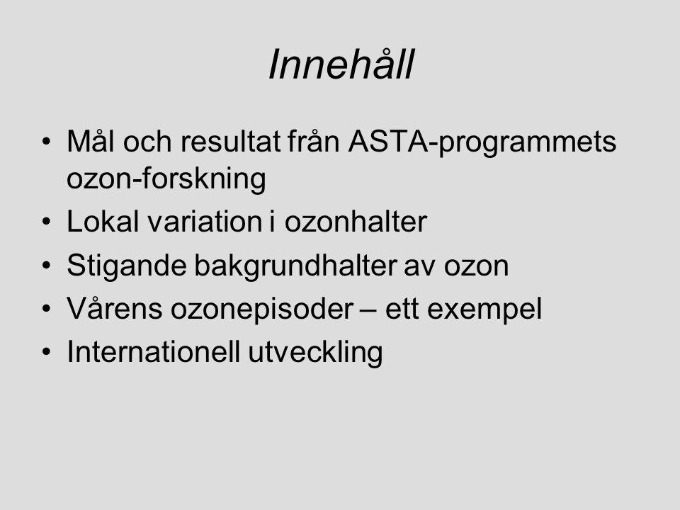 Innehåll •Mål och resultat från ASTA-programmets ozon-forskning •Lokal variation i ozonhalter •Stigande bakgrundhalter av ozon •Vårens ozonepisoder – ett exempel •Internationell utveckling