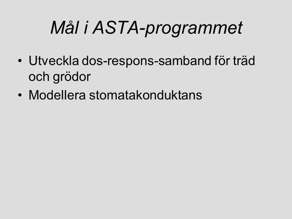 Mål i ASTA-programmet •Utveckla dos-respons-samband för träd och grödor •Modellera stomatakonduktans