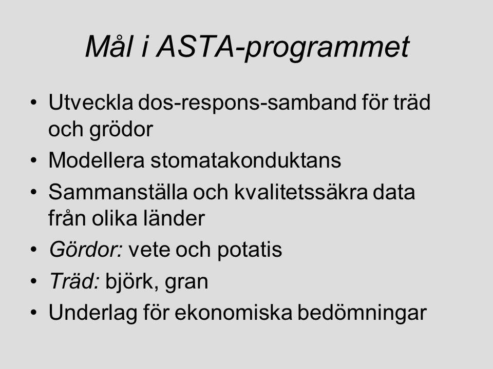 Mål i ASTA-programmet •Utveckla dos-respons-samband för träd och grödor •Modellera stomatakonduktans •Sammanställa och kvalitetssäkra data från olika