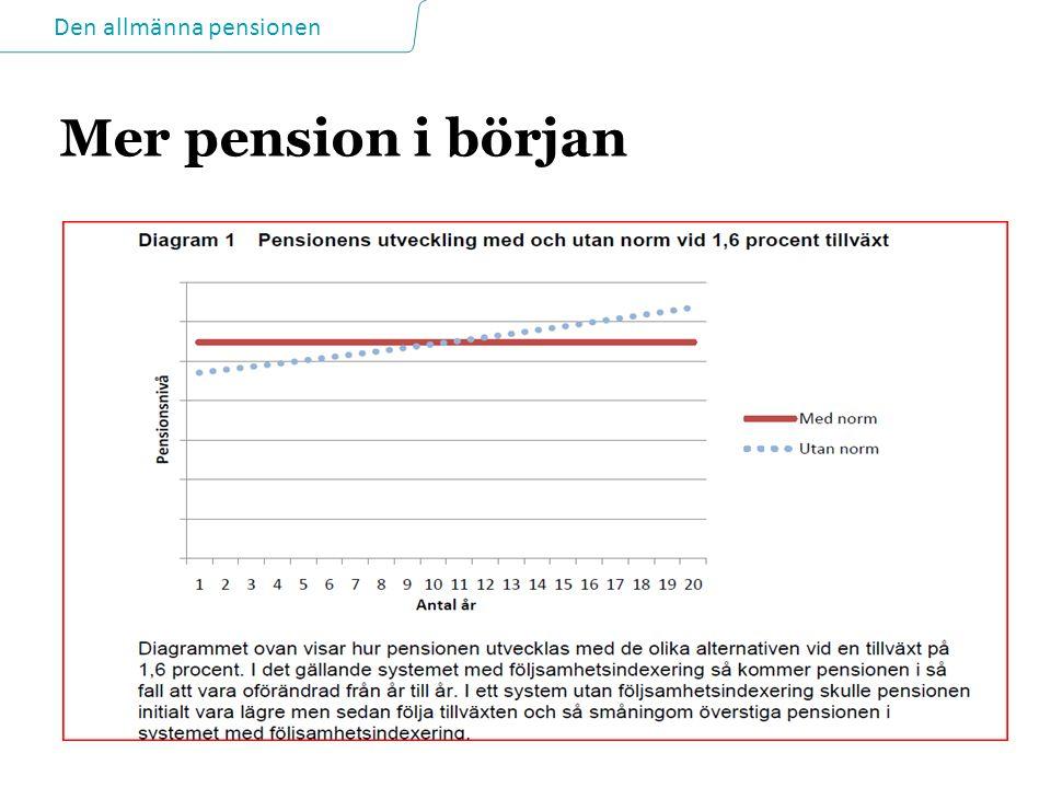 Den allmänna pensionen Mer pension i början