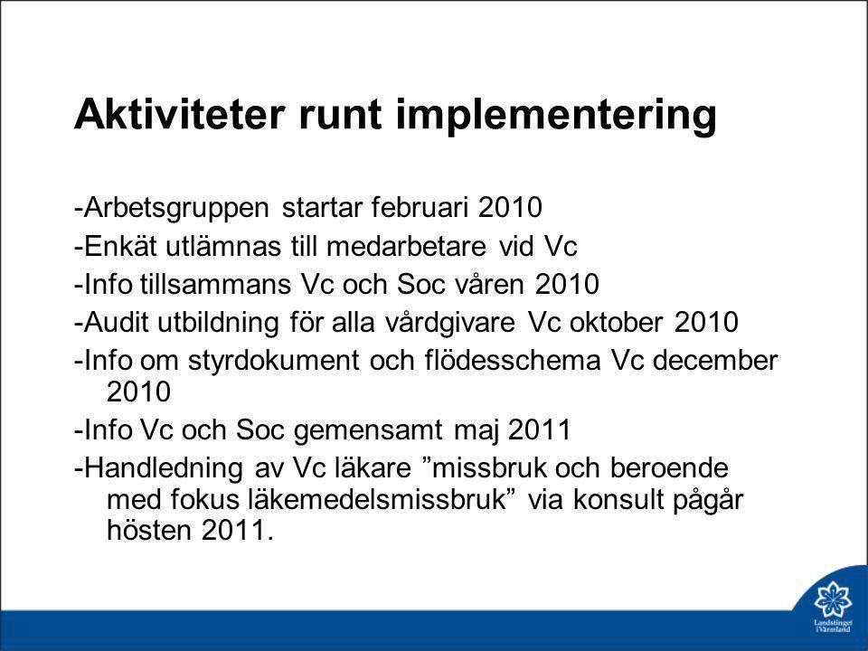 Aktiviteter runt implementering -Arbetsgruppen startar februari 2010 -Enkät utlämnas till medarbetare vid Vc -Info tillsammans Vc och Soc våren 2010 -