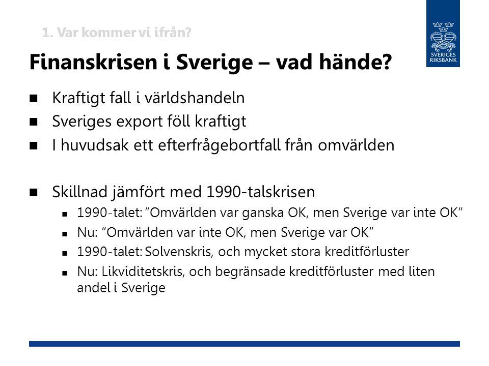 Finanskrisen i Sverige – vad hände?  Kraftigt fall i världshandeln  Sveriges export föll kraftigt  I huvudsak ett efterfrågebortfall från omvärlden