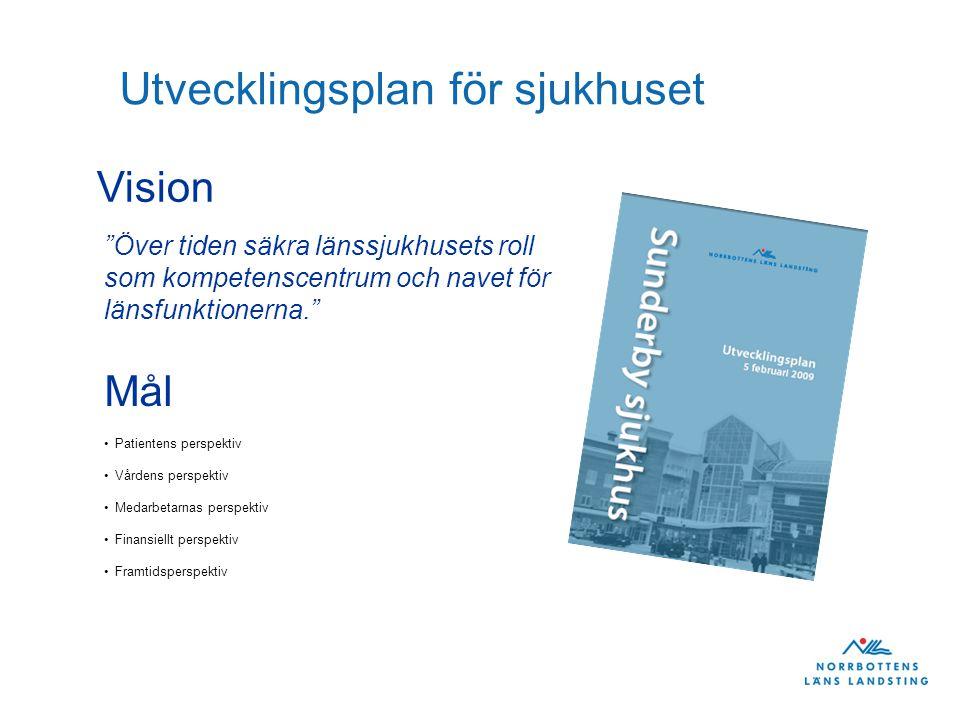Utvecklingsplan för sjukhuset •Patientens perspektiv •Vårdens perspektiv •Medarbetarnas perspektiv •Finansiellt perspektiv •Framtidsperspektiv Över tiden säkra länssjukhusets roll som kompetenscentrum och navet för länsfunktionerna. Vision Mål