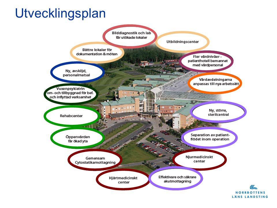 Utvecklingsplan