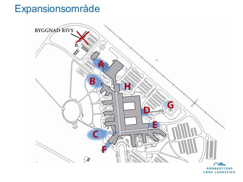 Expansionsområde