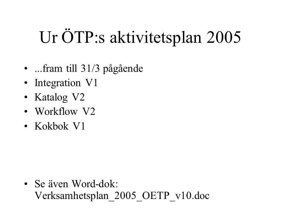 Ur ÖTP:s aktivitetsplan 2005 •...fram till 31/3 pågående •Integration V1 •Katalog V2 •Workflow V2 •Kokbok V1 •Se även Word-dok: Verksamhetsplan_2005_O