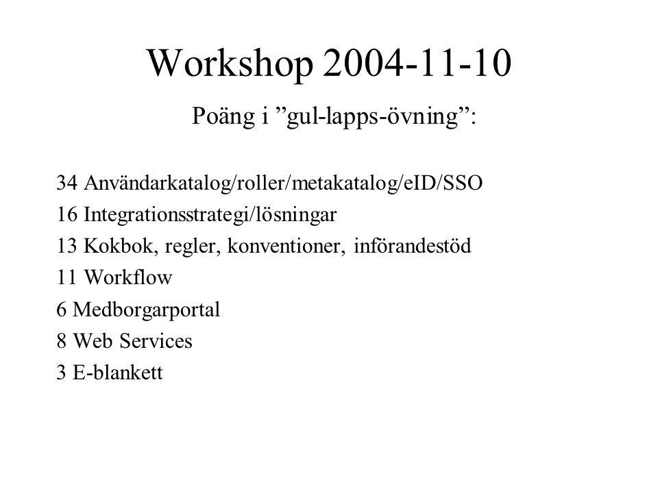 """Workshop 2004-11-10 Poäng i """"gul-lapps-övning"""": 34 Användarkatalog/roller/metakatalog/eID/SSO 16 Integrationsstrategi/lösningar 13 Kokbok, regler, kon"""