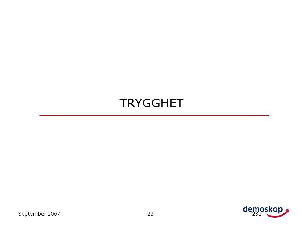 September 200723231 TRYGGHET