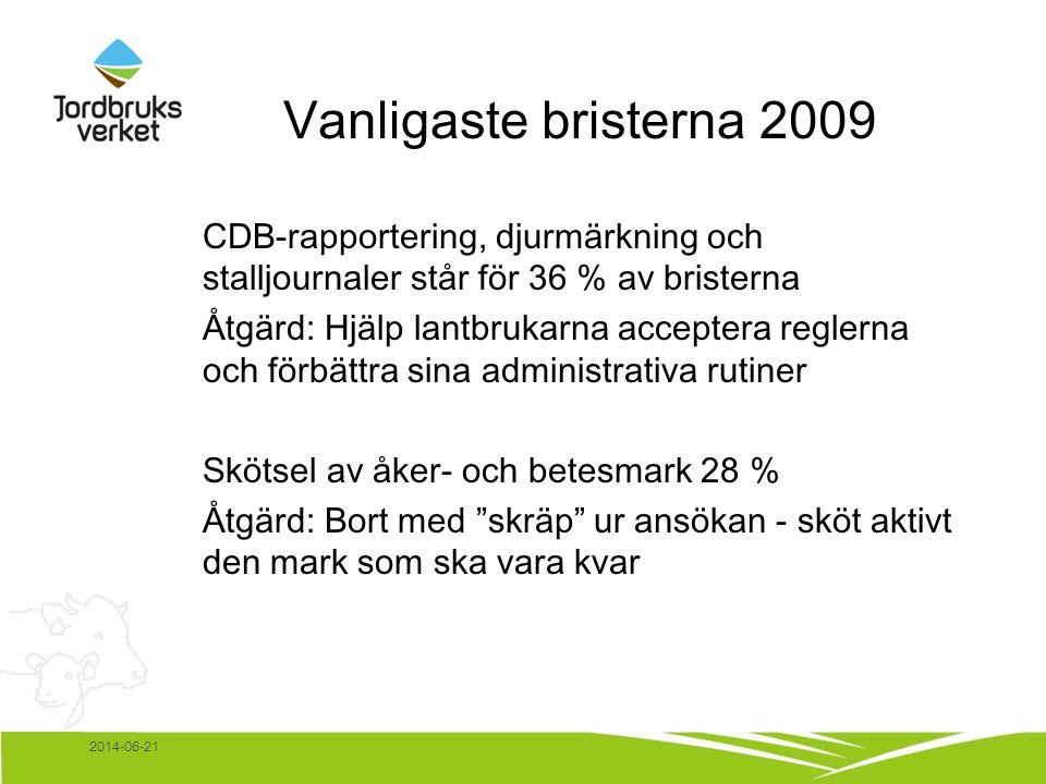 2014-06-21 Vanligaste bristerna 2009 CDB-rapportering, djurmärkning och stalljournaler står för 36 % av bristerna Åtgärd: Hjälp lantbrukarna acceptera reglerna och förbättra sina administrativa rutiner Skötsel av åker- och betesmark 28 % Åtgärd: Bort med skräp ur ansökan - sköt aktivt den mark som ska vara kvar