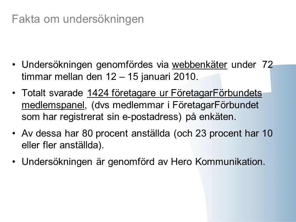 Fakta om undersökningen •Undersökningen genomfördes via webbenkäter under 72 timmar mellan den 12 – 15 januari 2010.