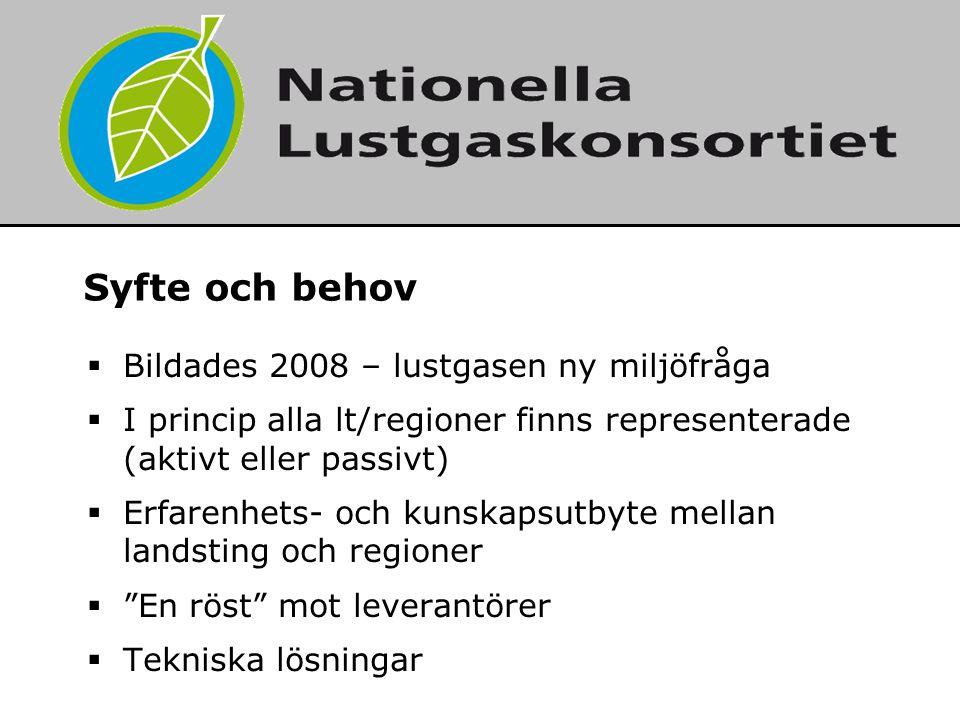2014-06-21 2 Syfte och behov  Bildades 2008 – lustgasen ny miljöfråga  I princip alla lt/regioner finns representerade (aktivt eller passivt)  Erfa