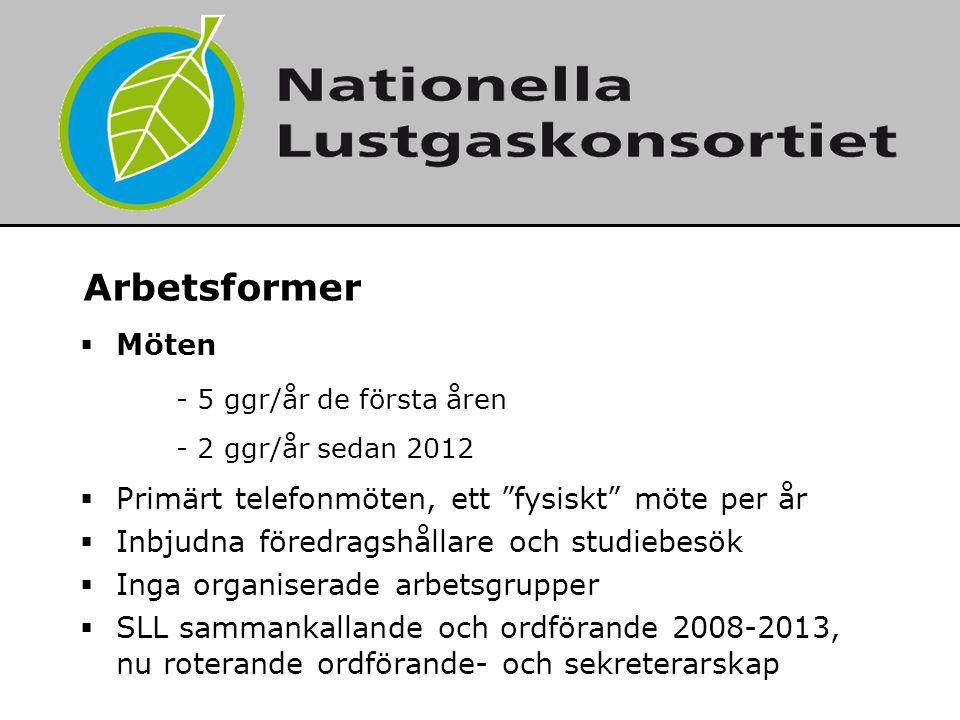 """2014-06-21 3 Arbetsformer  Möten - 5 ggr/år de första åren - 2 ggr/år sedan 2012  Primärt telefonmöten, ett """"fysiskt"""" möte per år  Inbjudna föredra"""