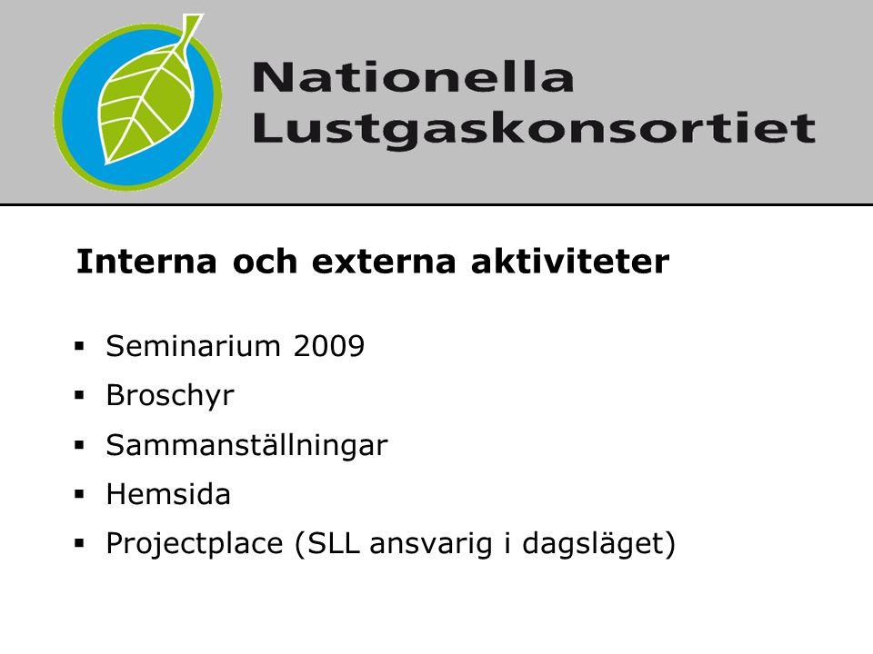 2014-06-21 4 Interna och externa aktiviteter  Seminarium 2009  Broschyr  Sammanställningar  Hemsida  Projectplace (SLL ansvarig i dagsläget)