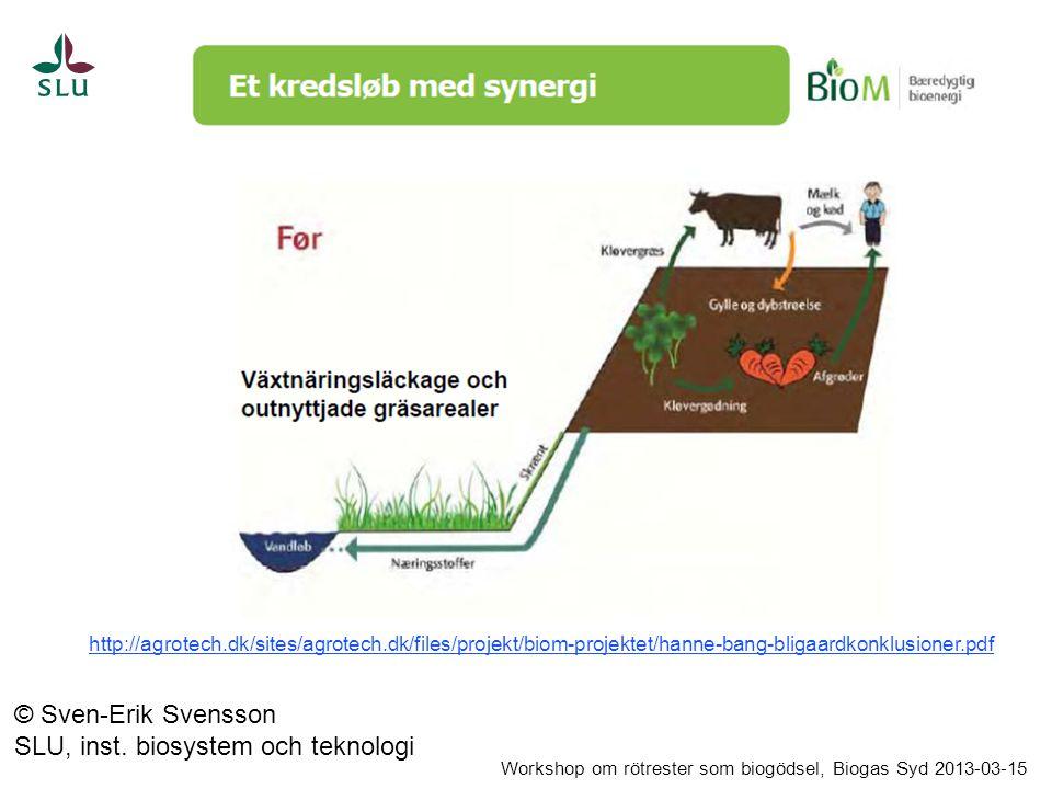 http://agrotech.dk/sites/agrotech.dk/files/projekt/biom-projektet/hanne-bang-bligaardkonklusioner.pdf © Sven-Erik Svensson SLU, inst. biosystem och te