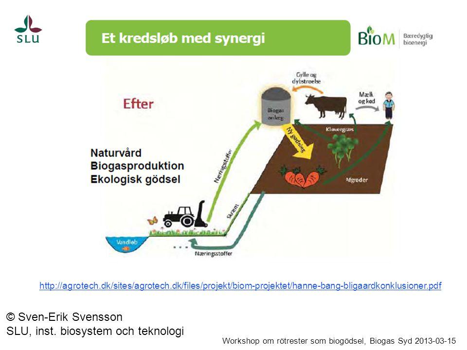 Workshop om rötrester som biogödsel, Biogas Syd 2013-03-15 http://agrotech.dk/sites/agrotech.dk/files/projekt/biom-projektet/hanne-bang-bligaardkonklu