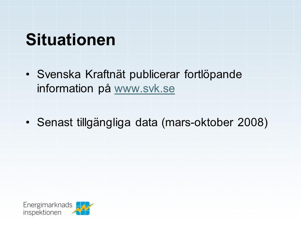 Situationen •Svenska Kraftnät publicerar fortlöpande information på www.svk.sewww.svk.se •Senast tillgängliga data (mars-oktober 2008)