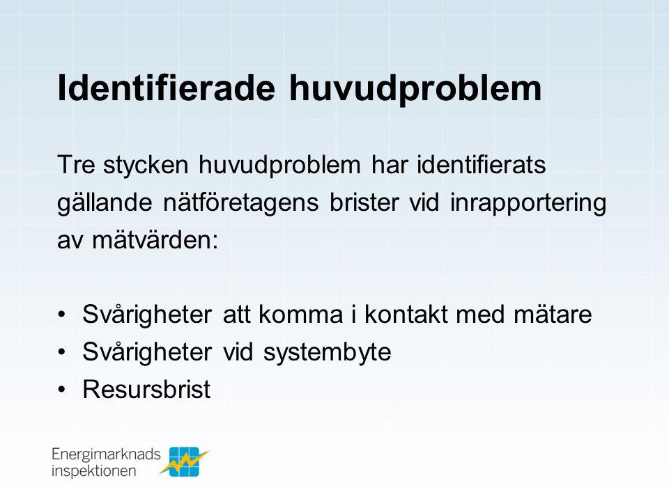 Identifierade huvudproblem Tre stycken huvudproblem har identifierats gällande nätföretagens brister vid inrapportering av mätvärden: •Svårigheter att komma i kontakt med mätare •Svårigheter vid systembyte •Resursbrist
