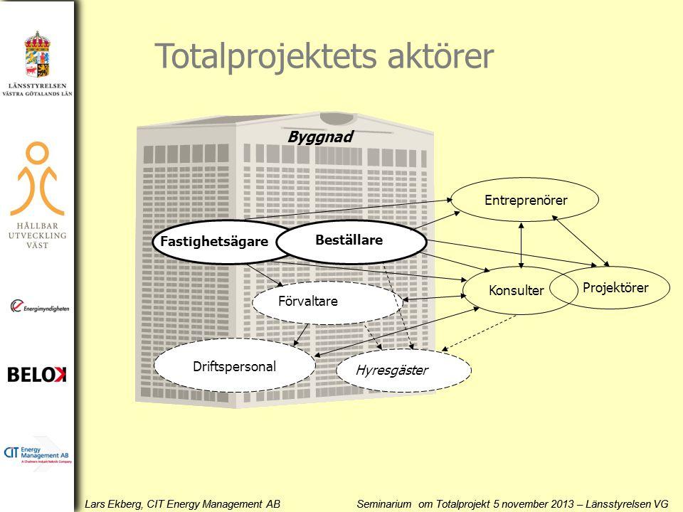 Lars Ekberg, CIT Energy Management AB Seminarium om Totalprojekt 5 november 2013 – Länsstyrelsen VG Entreprenörer Konsulter Förvaltare Driftspersonal