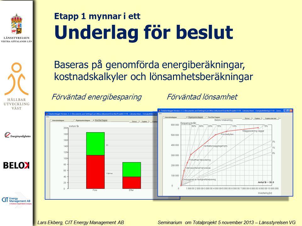 Lars Ekberg, CIT Energy Management AB Seminarium om Totalprojekt 5 november 2013 – Länsstyrelsen VG Baseras på genomförda energiberäkningar, kostnadsk