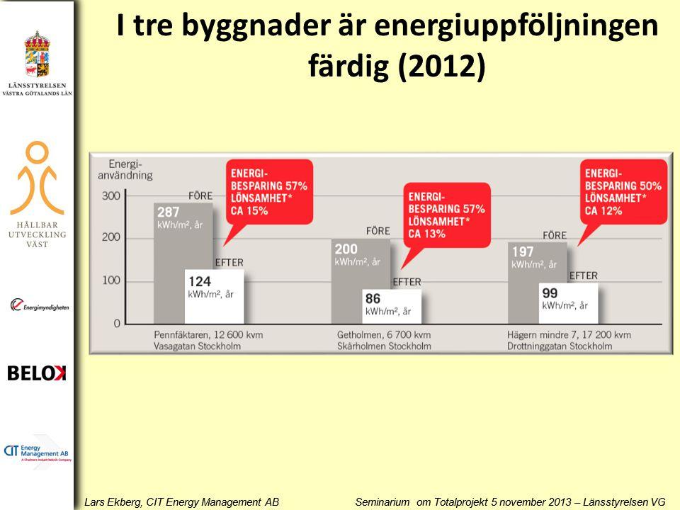 Lars Ekberg, CIT Energy Management AB Seminarium om Totalprojekt 5 november 2013 – Länsstyrelsen VG I tre byggnader är energiuppföljningen färdig (201