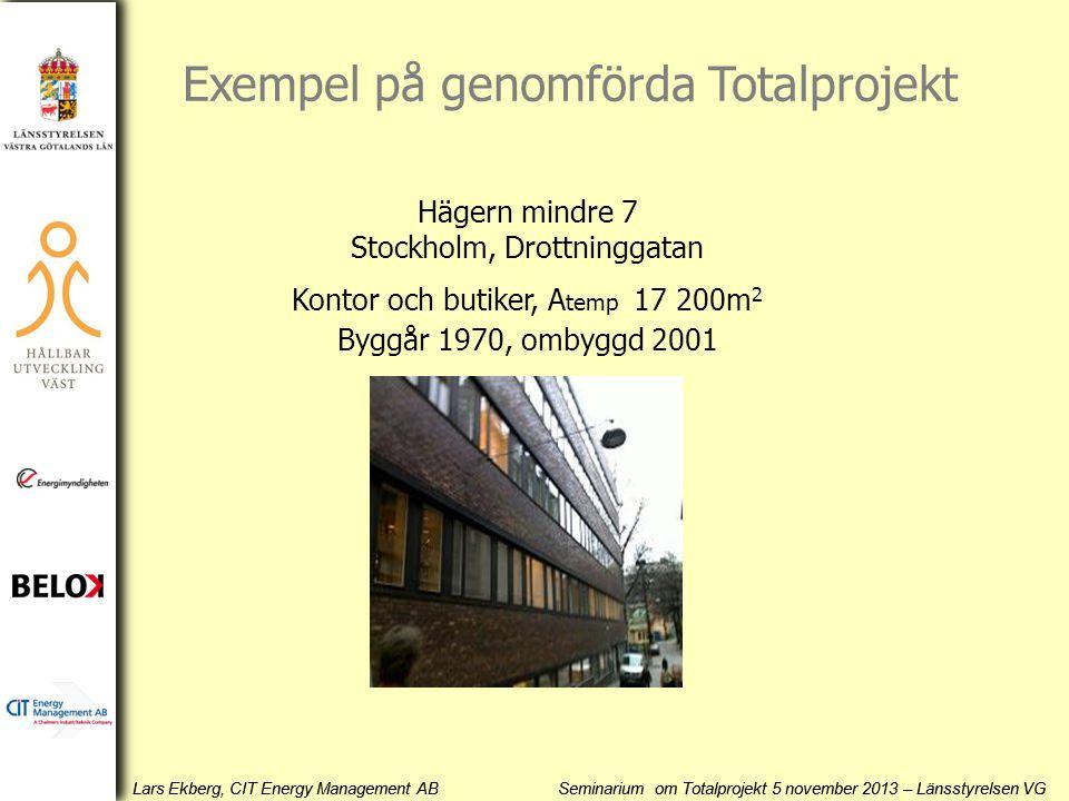Lars Ekberg, CIT Energy Management AB Seminarium om Totalprojekt 5 november 2013 – Länsstyrelsen VG Hägern mindre 7 Stockholm, Drottninggatan Kontor o