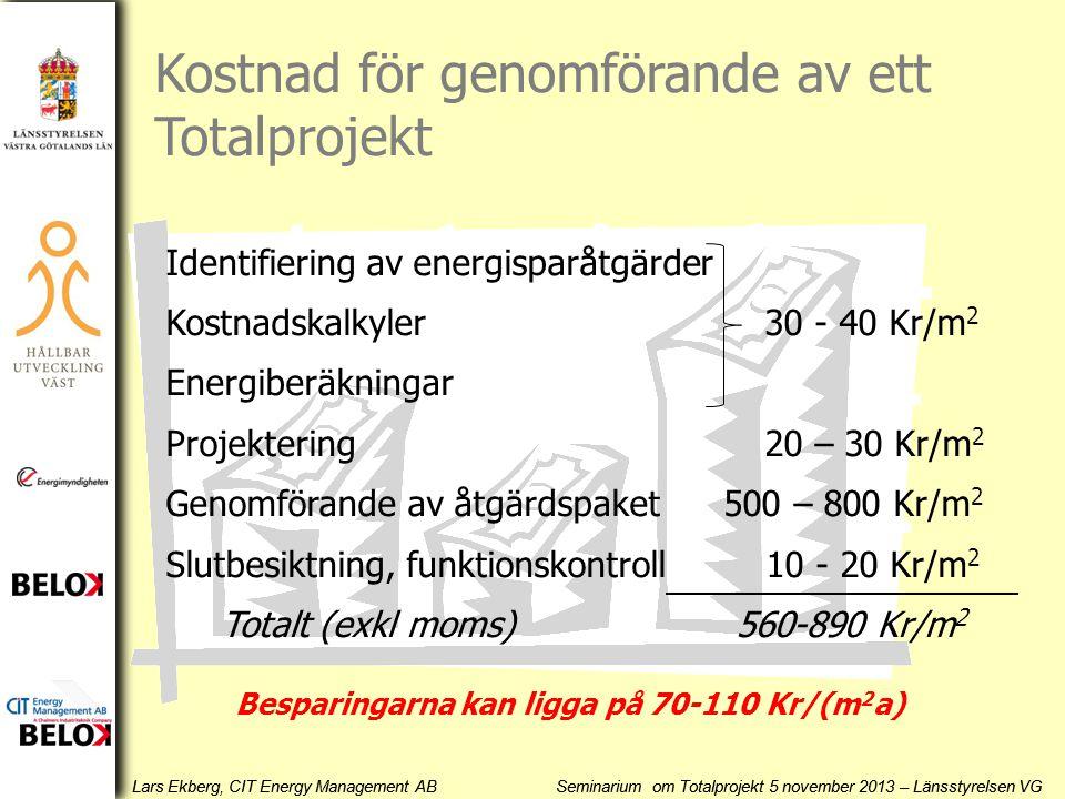 Lars Ekberg, CIT Energy Management AB Seminarium om Totalprojekt 5 november 2013 – Länsstyrelsen VG Kostnad för genomförande av ett Totalprojekt Ident