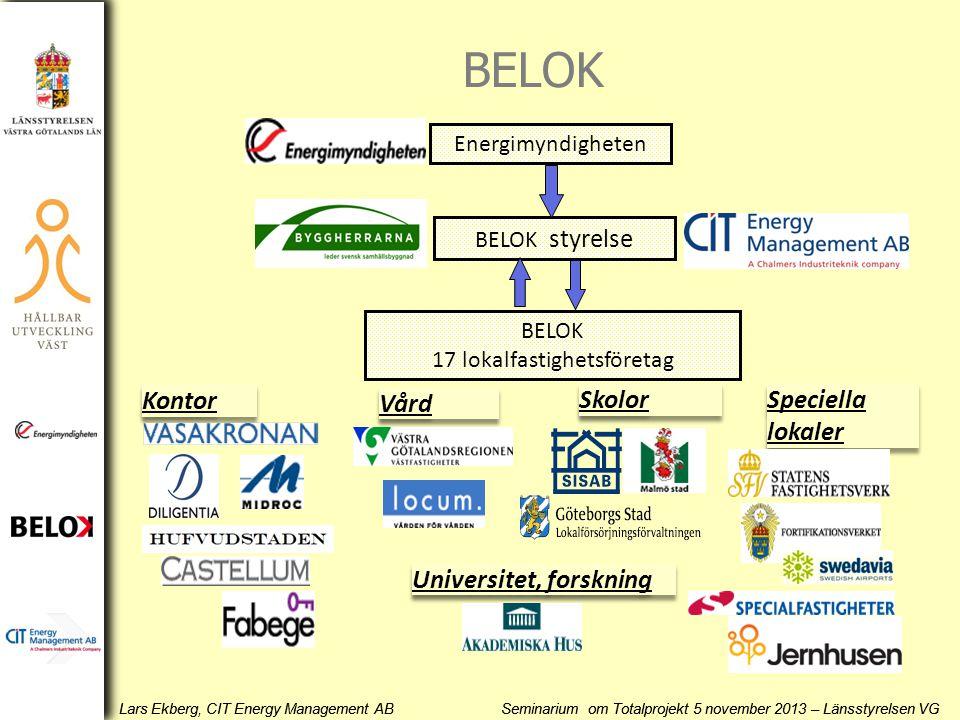 Lars Ekberg, CIT Energy Management AB Seminarium om Totalprojekt 5 november 2013 – Länsstyrelsen VG Energimyndigheten BELOK styrelse BELOK 17 lokalfas