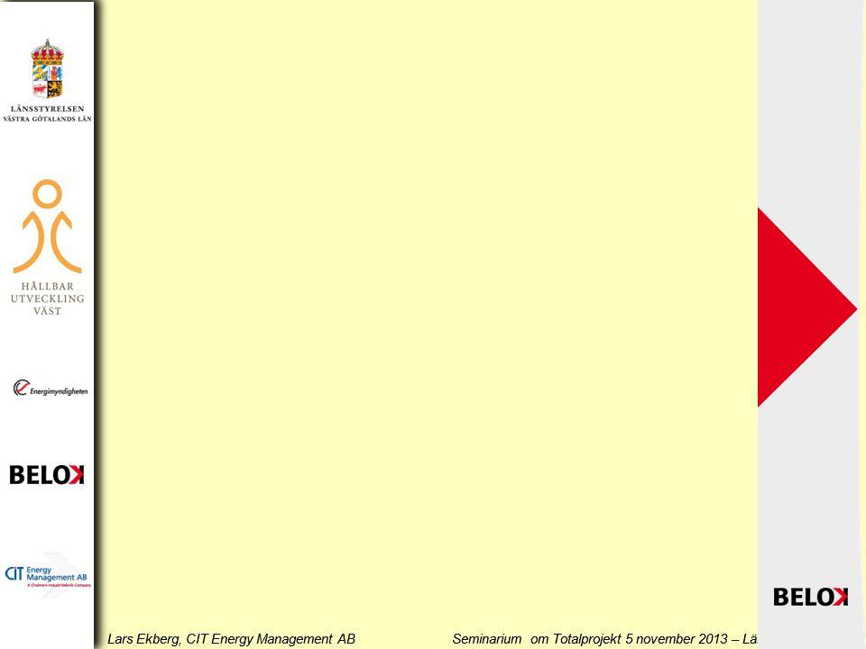 Lars Ekberg, CIT Energy Management AB Seminarium om Totalprojekt 5 november 2013 – Länsstyrelsen VG