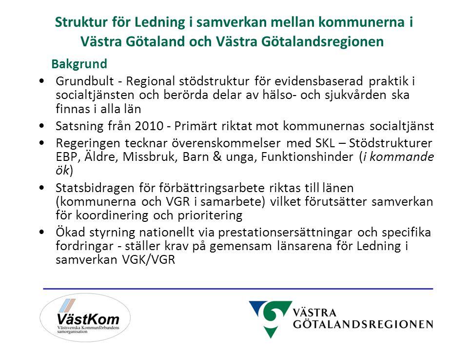 Struktur för Ledning i samverkan mellan kommunerna i Västra Götaland och Västra Götalandsregionen Bakgrund •Grundbult - Regional stödstruktur för evid