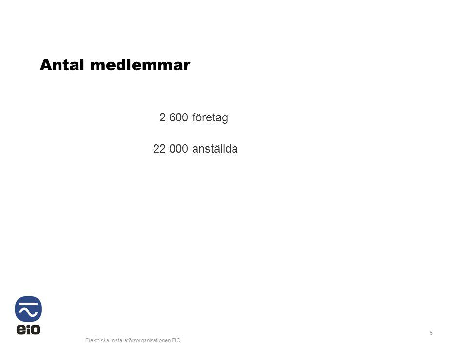 Elektriska Installatörsorganisationen EIO 5 Antal medlemmar 2 600 företag 22 000 anställda