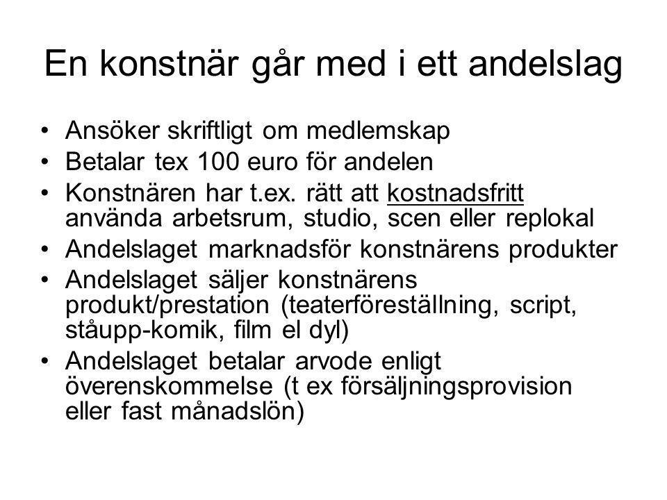 En konstnär går med i ett andelslag •Ansöker skriftligt om medlemskap •Betalar tex 100 euro för andelen •Konstnären har t.ex.
