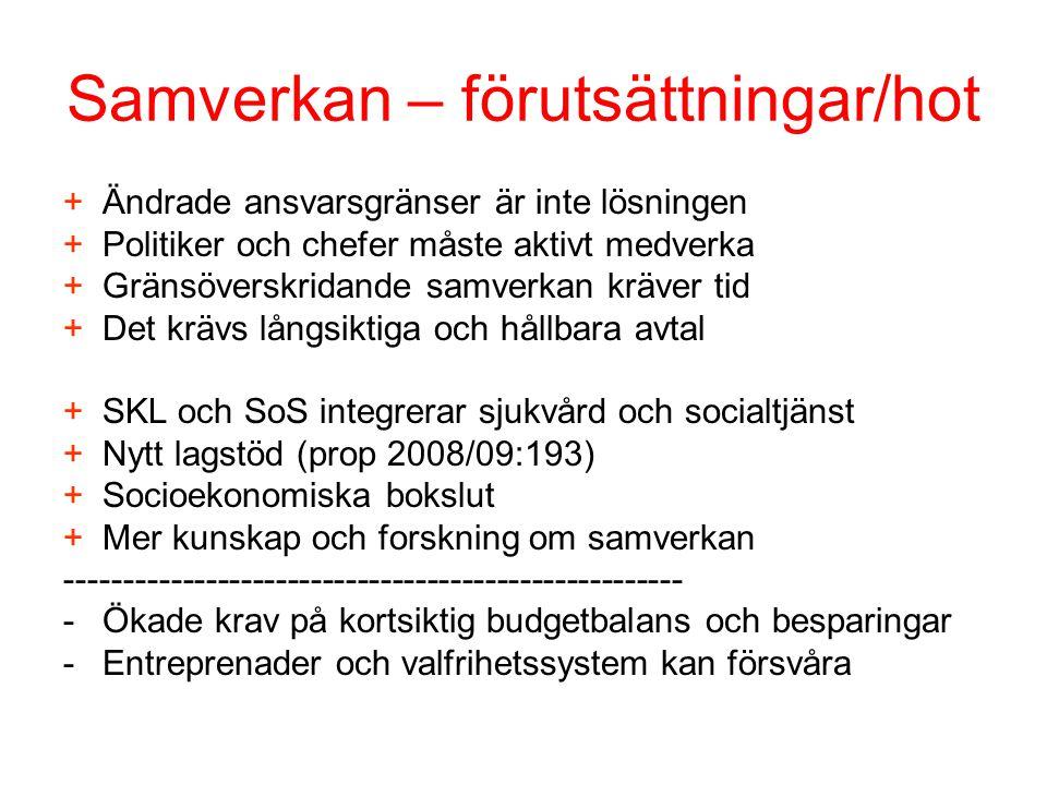 Samverkan – förutsättningar/hot +Ändrade ansvarsgränser är inte lösningen +Politiker och chefer måste aktivt medverka +Gränsöverskridande samverkan kräver tid +Det krävs långsiktiga och hållbara avtal +SKL och SoS integrerar sjukvård och socialtjänst +Nytt lagstöd (prop 2008/09:193) +Socioekonomiska bokslut +Mer kunskap och forskning om samverkan ----------------------------------------------------- -Ökade krav på kortsiktig budgetbalans och besparingar -Entreprenader och valfrihetssystem kan försvåra