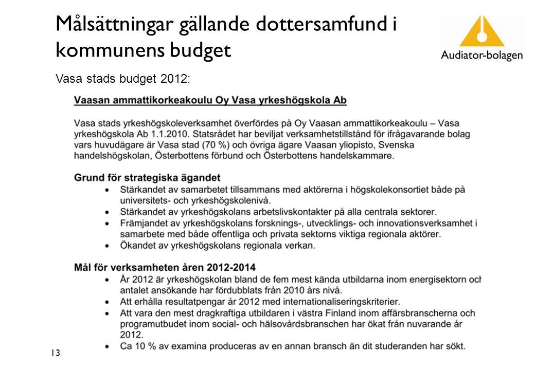 Målsättningar gällande dottersamfund i kommunens budget 13 Vasa stads budget 2012: