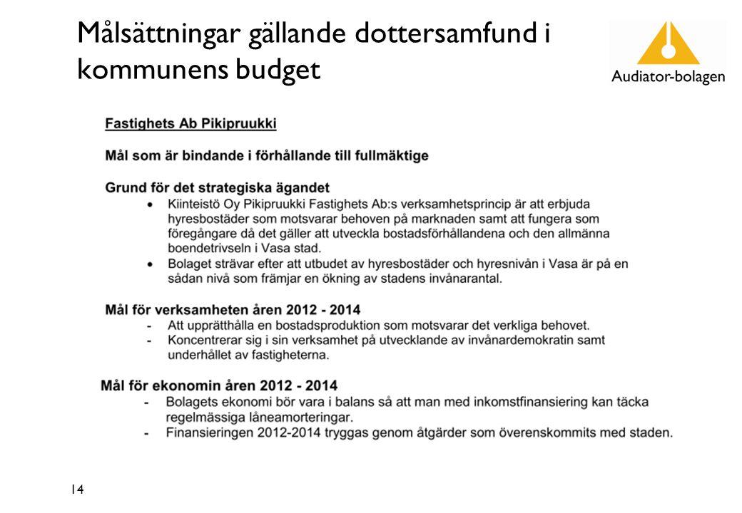 Målsättningar gällande dottersamfund i kommunens budget 14