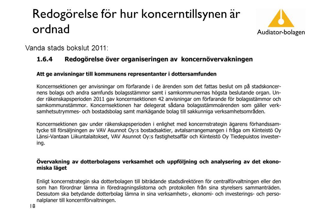 Redogörelse för hur koncerntillsynen är ordnad 18 Vanda stads bokslut 2011: