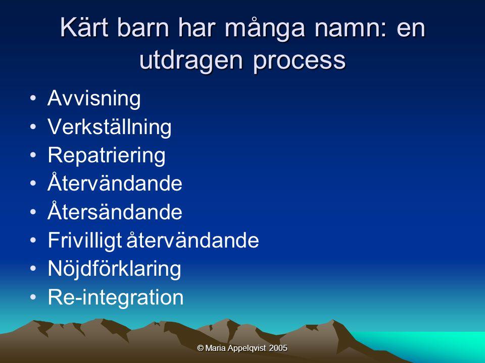 © Maria Appelqvist 2005 Integration.