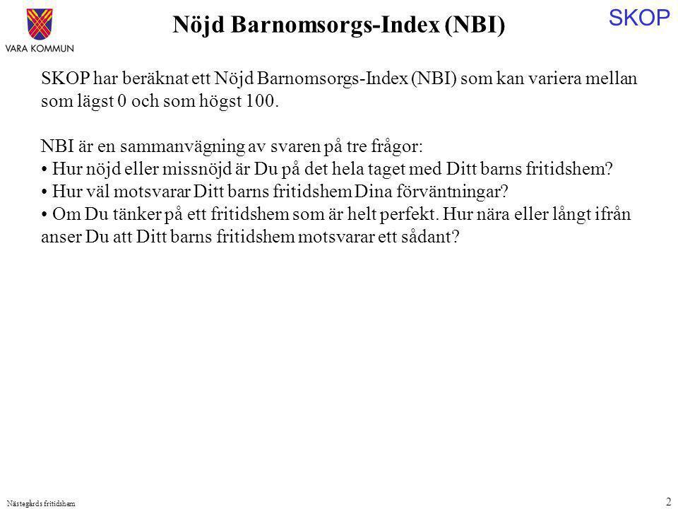 SKOP Nästegårds fritidshem 2 SKOP har beräknat ett Nöjd Barnomsorgs-Index (NBI) som kan variera mellan som lägst 0 och som högst 100. NBI är en samman