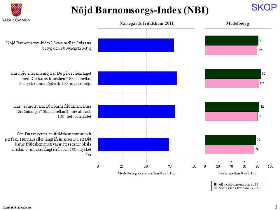 SKOP Nästegårds fritidshem 3 Nöjd Barnomsorgs-index.